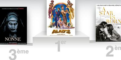 Box-office France : Alad'2 est en tête
