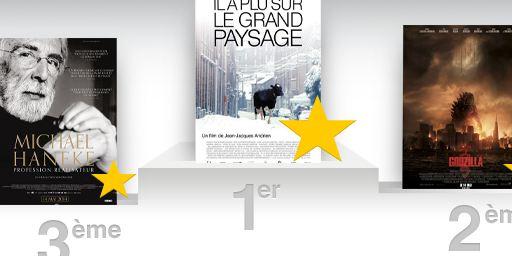 Quel est le meilleur film de la semaine selon la presse ?