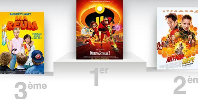 Box-office France : Les Indestructibles 2 résistent à tout !