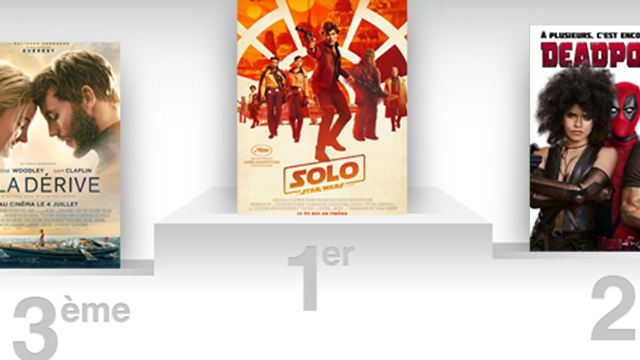 Box-office US : Solo A Star Wars Story plonge pour son deuxième week-end