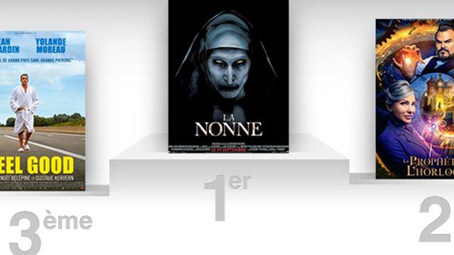 Box-office France : La Nonne continue d'envoûter le public français