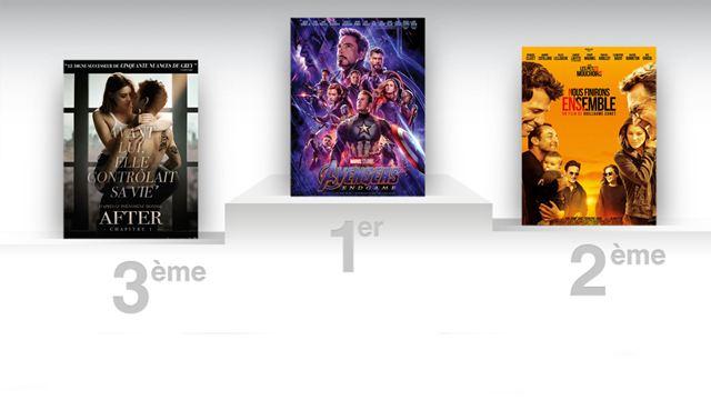 Avengers Endgame devient le plus gros succès du Marvel Cinematic Universe en France !