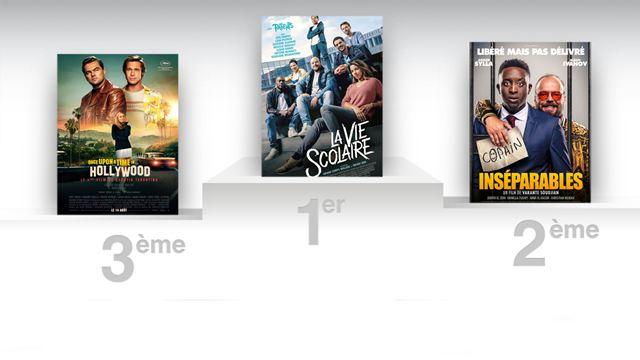 Box-office France : La Vie Scolaire confirme, Inséparables en embuscade