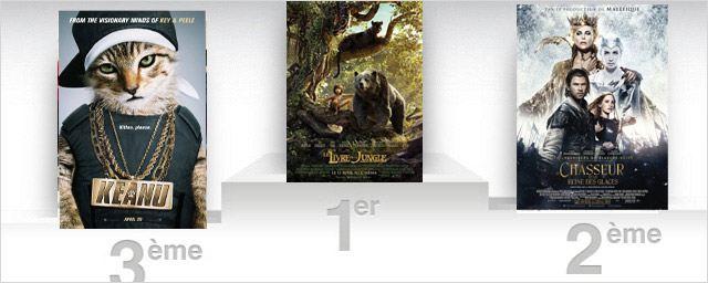 Box Office US : Le Livre de la jungle, toujours en force !