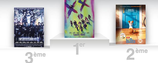 Box office france suicide squad passe d j le cap du million de spectateurs actus cin - Allocine box office france ...