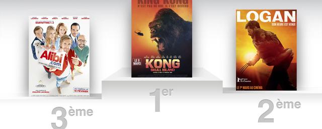 Box office france kong skull island crase la concurrence allocin - Allocine box office france ...