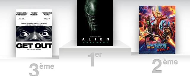 Box office france alien covenant aux commandes allocin - Allocine box office france ...