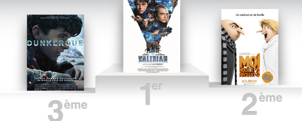 Box office france val rian dans le top 3 des meilleurs d marrages de 2017 allocin - Allocine box office france ...