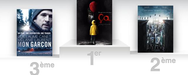 Box office france a fr le le million allocin - Allocine box office france ...