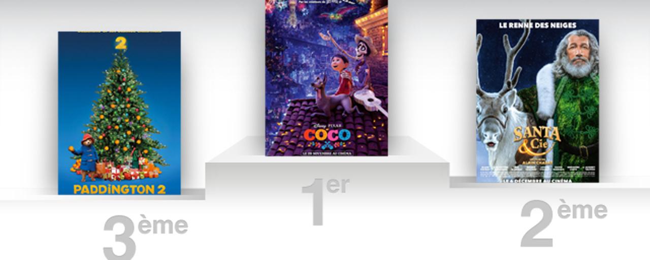 Box office france coco ne l che pas le micro allocin - Allocine box office france ...