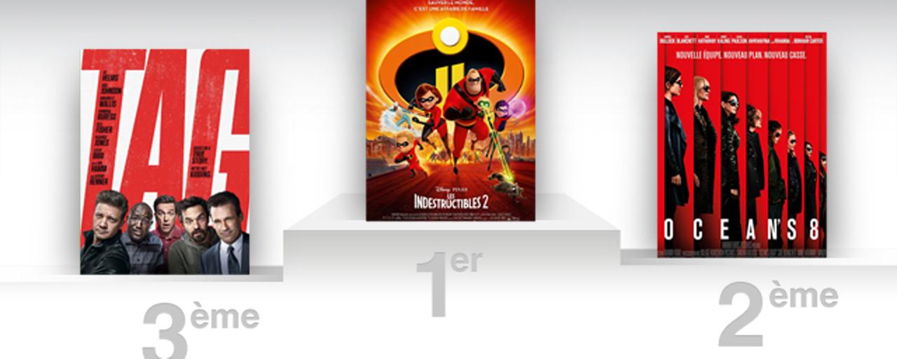 Box-office US : Les Indestructibles 2 meilleur démarrage de l'histoire pour un film d'animation !