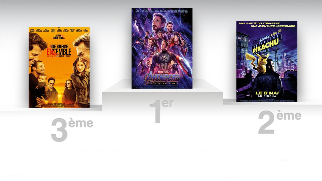 Box-office Avengers Endgame : plus de 6 millions d'entrées en France pour le blockbuster Marvel !