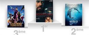 Box-office US : un effrayant Idris Elba détrône Les Gardiens de la Galaxie