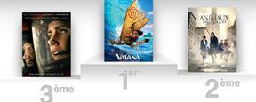 Box-office US : bis repetita pour Vaiana et les Animaux fantastiques