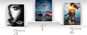Box-office US : Cars 3 démarre en tête, Wonder Woman impressionne !