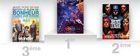 Box-office US : Coco, toujours tout en haut