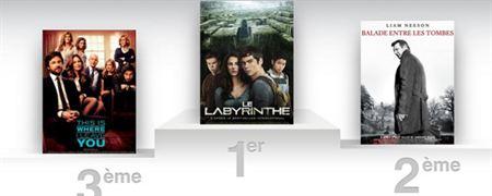 box office us les ados du labyrinthe cartonnent