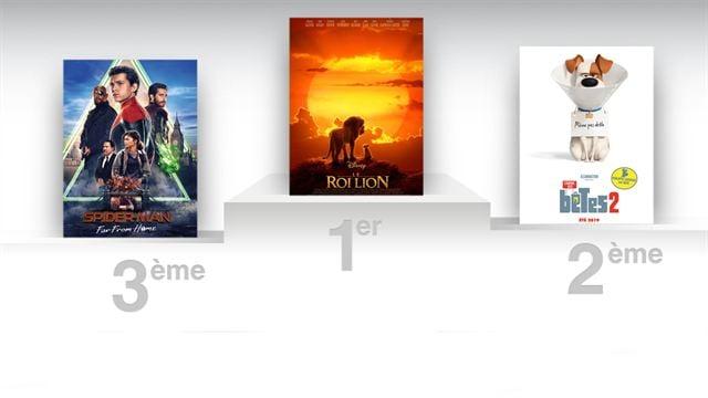 Le Roi Lion tout-puissant — Box-office France