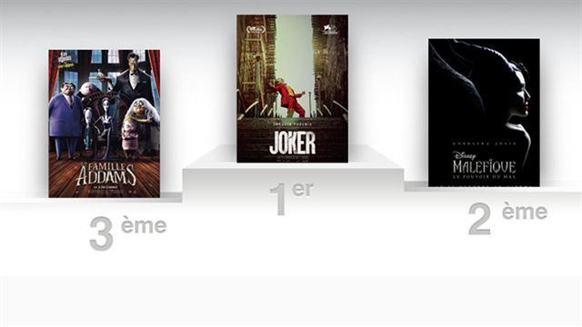 Joker : quelles sont les scènes improvisées dans le film ?