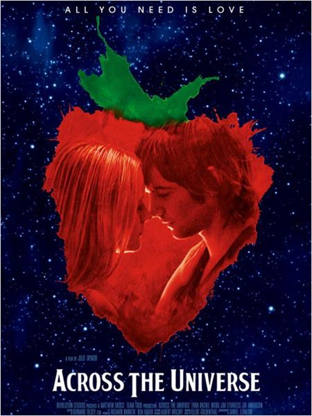 Across the Universe : affiche