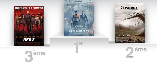 Box-office France : du monde à la Maison Blanche !